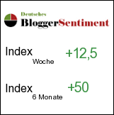 Börsensentiment