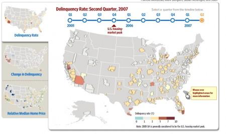 Hypothekenmarkt USA, zweites Quartal 2007, Ausfallraten, Preis und Zinstrends