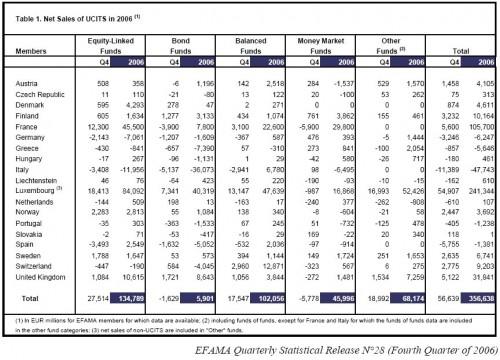 Netsales-Fonds-Europa-Laender