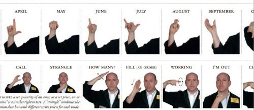 Zeichensprache Wall Street