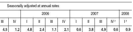BIP USA Tabelle