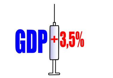 GDP 3,5%