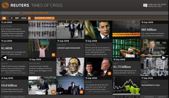 Reuters Timeline Tool