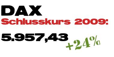 Dax-Schlusskurs 2009