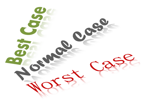 Best Normal Worst Case